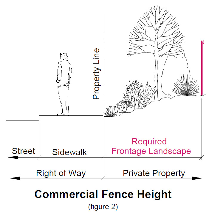 image of commercial fence height