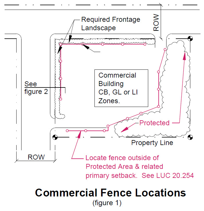 image of commercial fence locations
