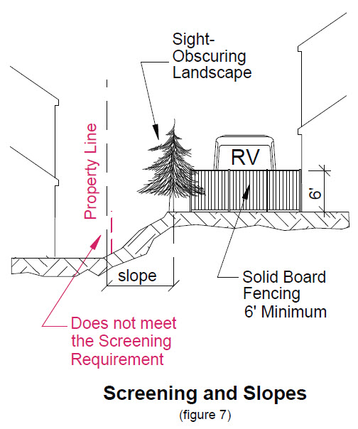 image of screening and slopes with RV