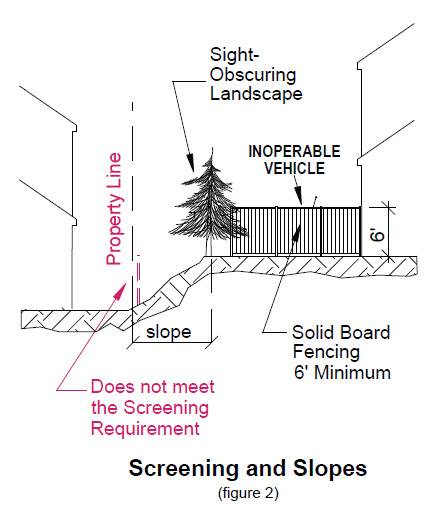 image of screening and slopes