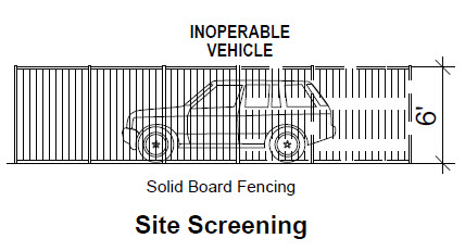 image of solid board fencing for screening