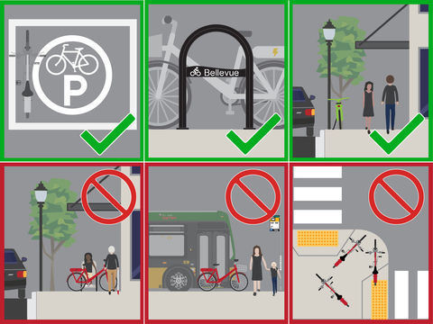 Image illustrating do's and don'ts of bike share parking