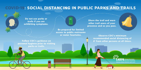 Graphic illustrating social distancing in parks